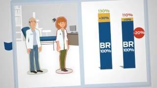 Intériale Mutuelle santé: Les contrats santé responsables