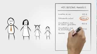 Mutuelle Santiane, complémentaire santé familiale: les avantages
