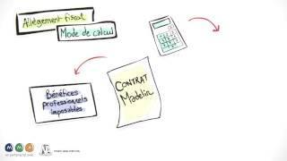 La fiscalité du contrat retraite Madelin pour les tavailleurs indépendants, comment ça marche ?