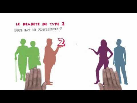 Le Diabète: explication