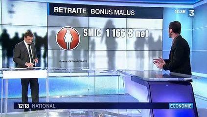 Réforme des retraites complémentaires : un système de bonus-malus